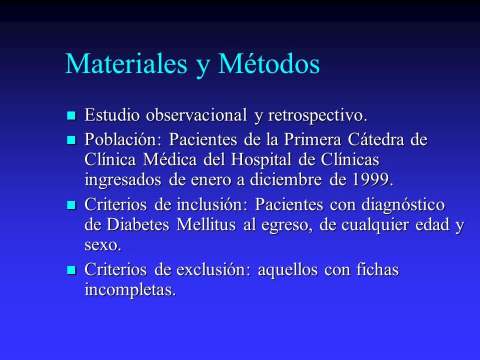 Materiales y Métodos Estudio observacional y retrospectivo.