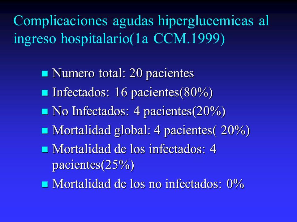 Complicaciones agudas hiperglucemicas al ingreso hospitalario(1a CCM