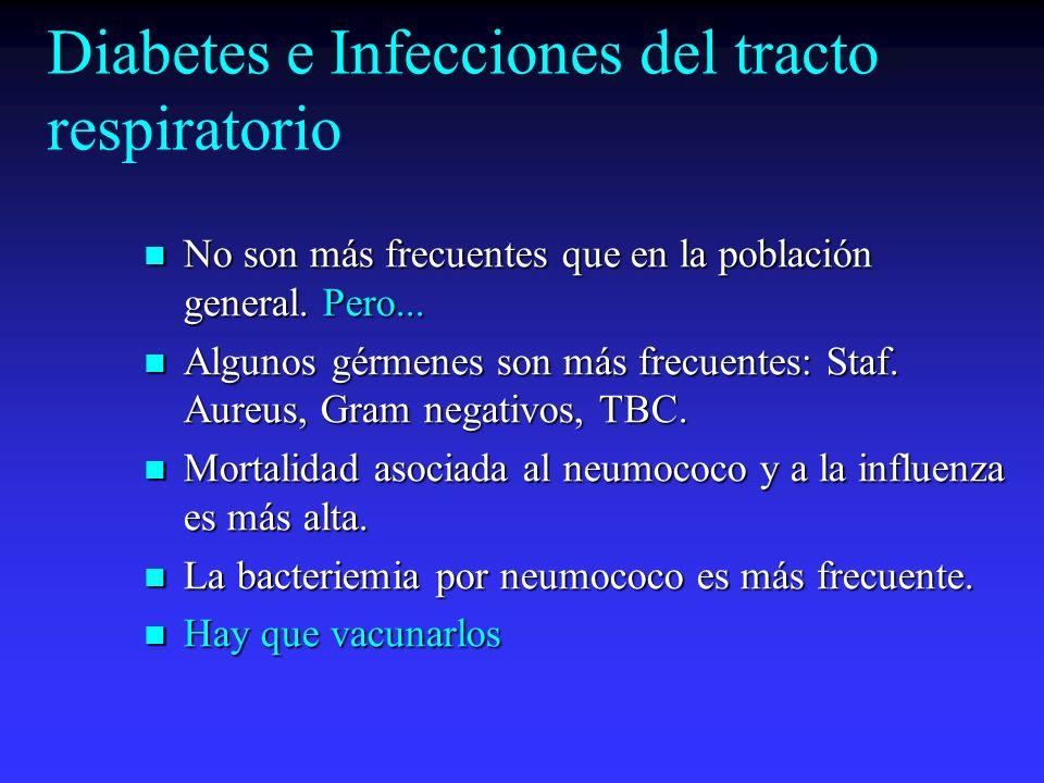 Diabetes e Infecciones del tracto respiratorio