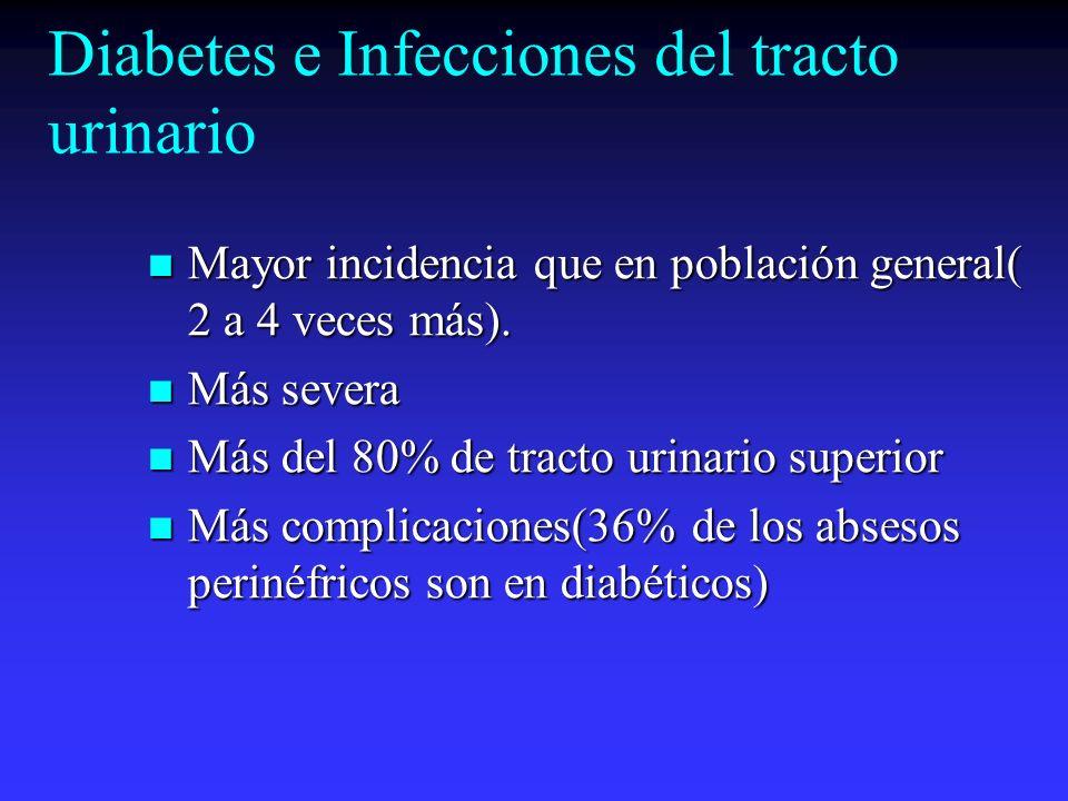 Diabetes e Infecciones del tracto urinario