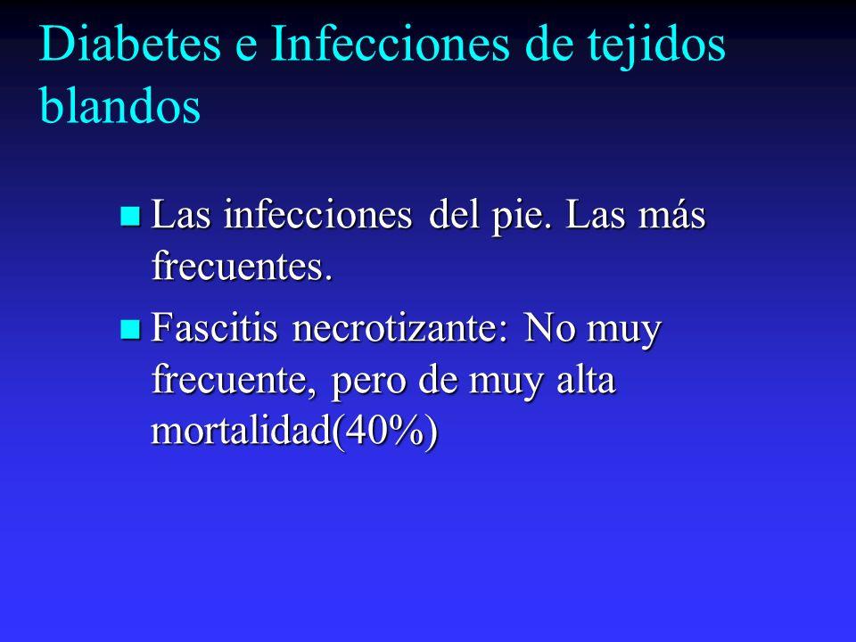 Diabetes e Infecciones de tejidos blandos