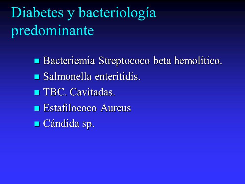 Diabetes y bacteriología predominante