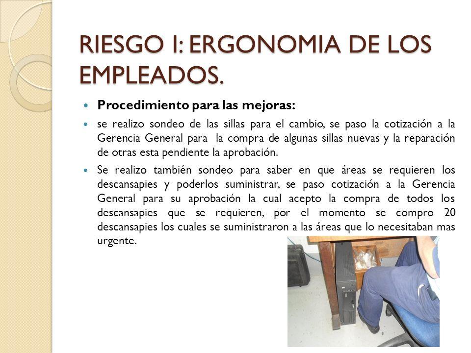 RIESGO I: ERGONOMIA DE LOS EMPLEADOS.