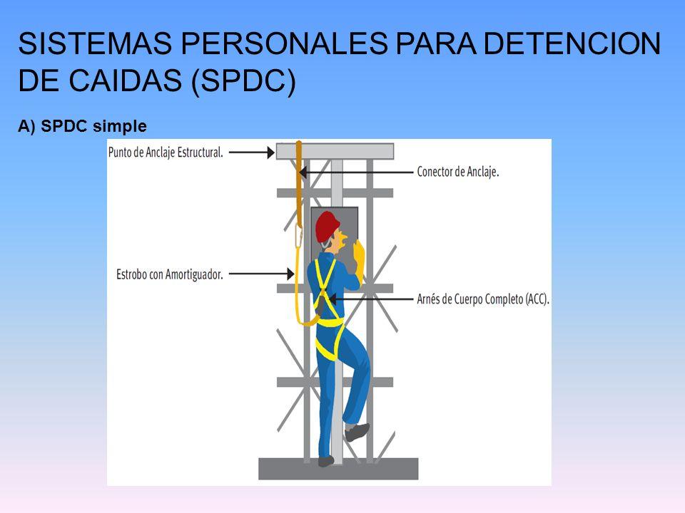 SISTEMAS PERSONALES PARA DETENCION DE CAIDAS (SPDC)