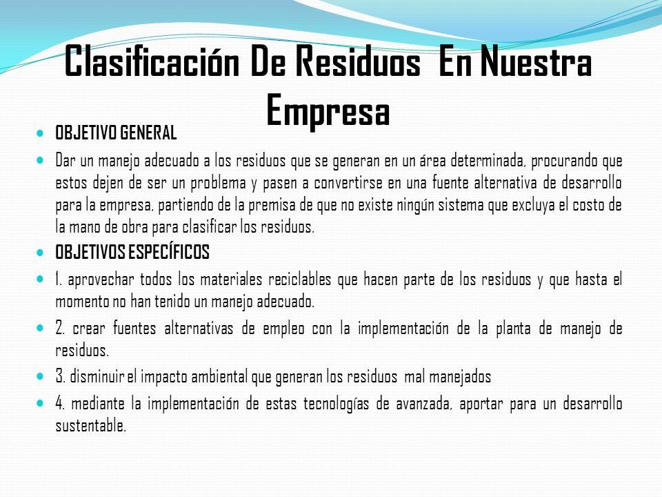 Clasificación De Residuos En Nuestra Empresa