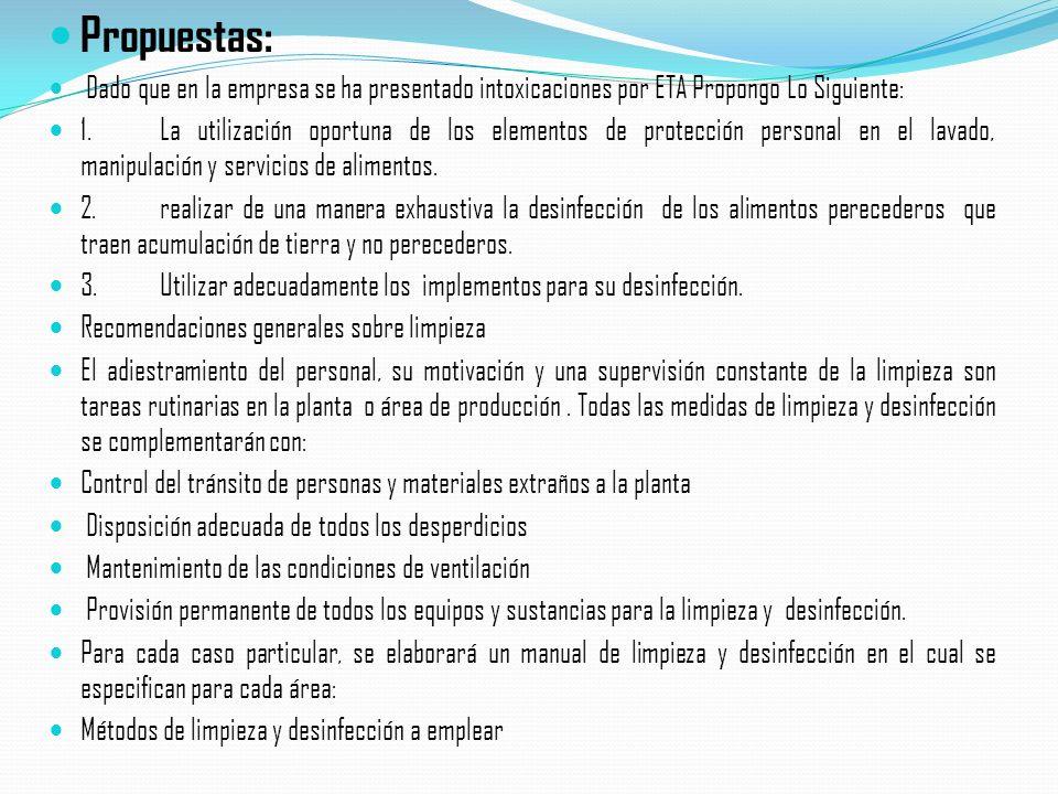 Lideres en accion arp sura ppt video online descargar for Manual de limpieza y desinfeccion en restaurantes