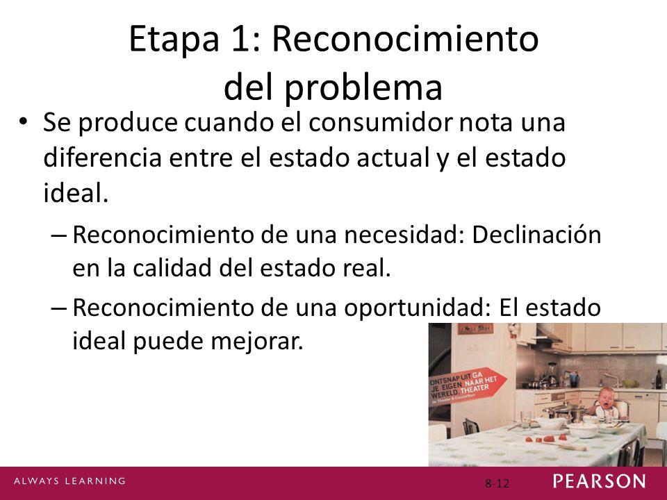 Etapa 1: Reconocimiento del problema