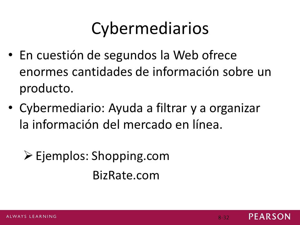 Cybermediarios En cuestión de segundos la Web ofrece enormes cantidades de información sobre un producto.