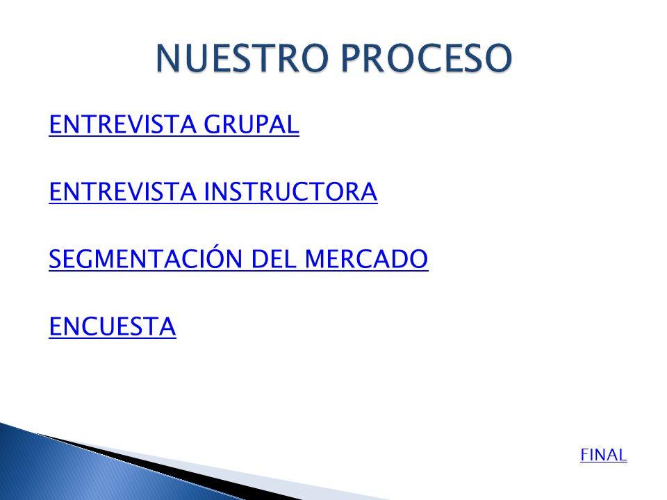 NUESTRO PROCESO ENTREVISTA GRUPAL ENTREVISTA INSTRUCTORA SEGMENTACIÓN DEL MERCADO ENCUESTA FINAL