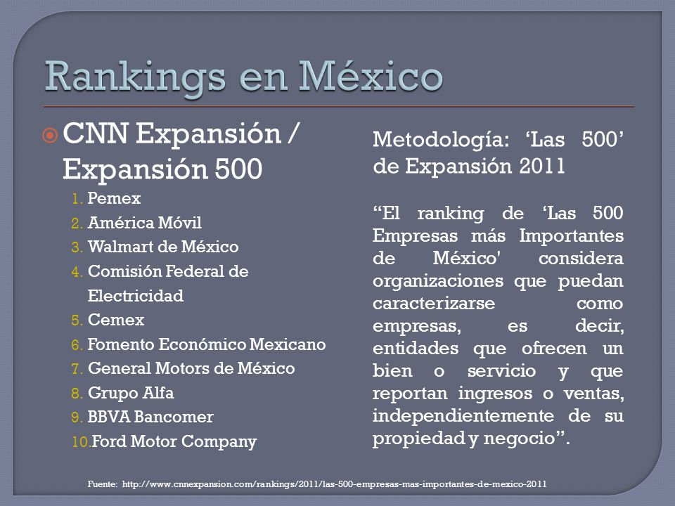 Rankings en México CNN Expansión / Expansión 500