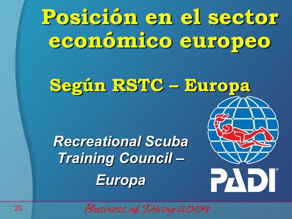 Recreational Scuba Training Council – Europa