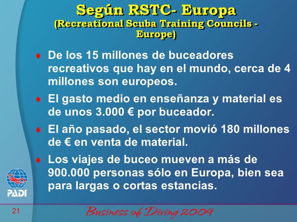 (Recreational Scuba Training Councils - Europe)