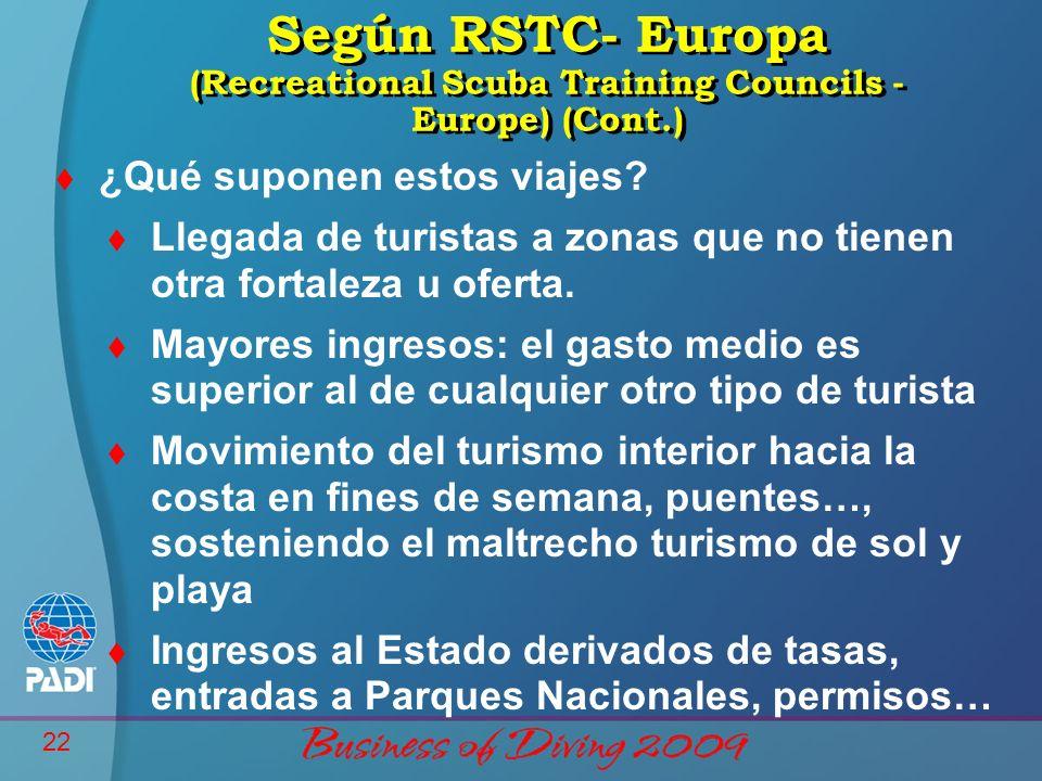 (Recreational Scuba Training Councils - Europe) (Cont.)