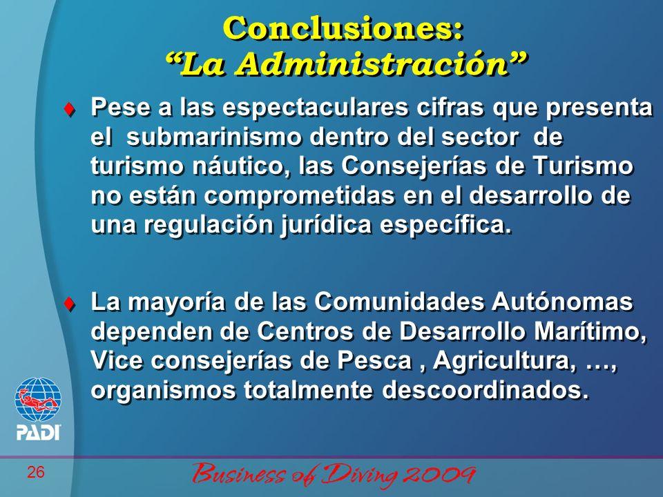 Conclusiones: La Administración