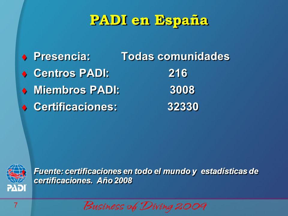 PADI Continuing Education Workshop