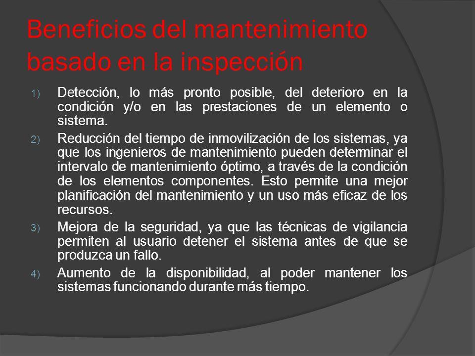 Beneficios del mantenimiento basado en la inspección