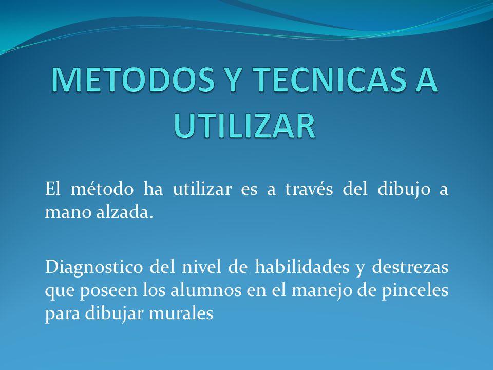 METODOS Y TECNICAS A UTILIZAR