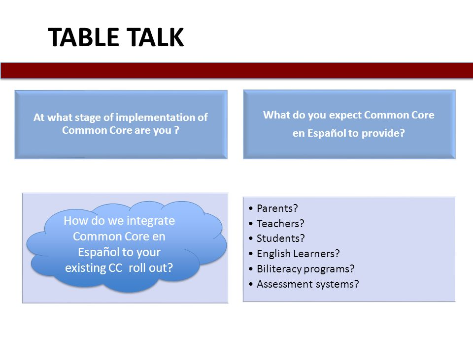 TABLE TALK At what stage of implementation of Common Core are you What do you expect Common Core.