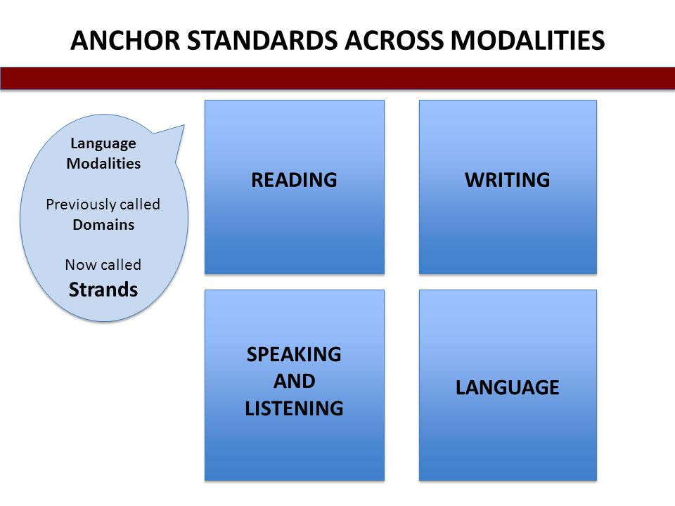 ANCHOR STANDARDS ACROSS MODALITIES