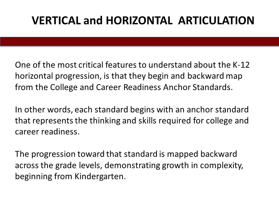 VERTICAL and HORIZONTAL ARTICULATION