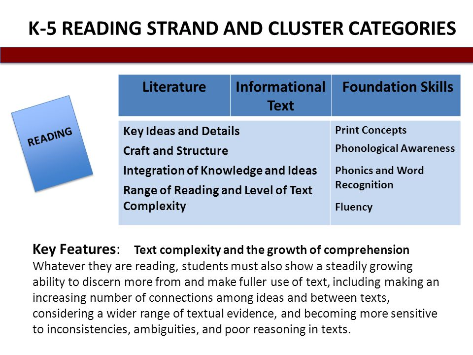 K-5 READING STRAND AND CLUSTER CATEGORIES