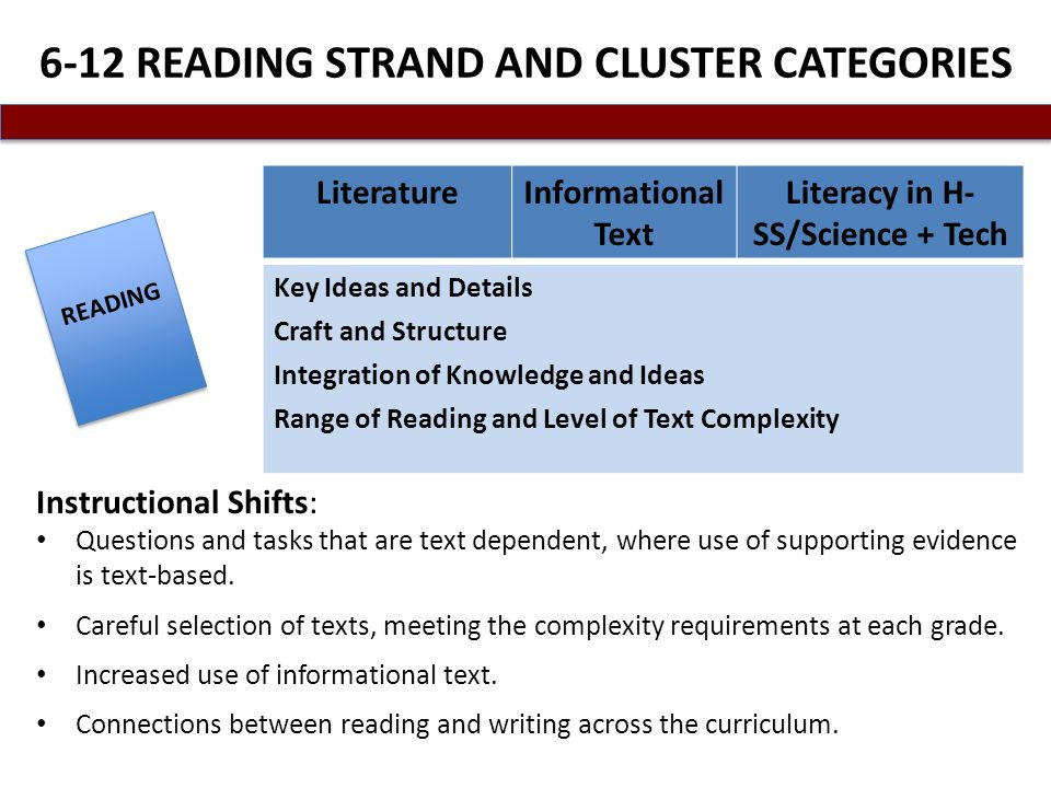 6-12 READING STRAND AND CLUSTER CATEGORIES