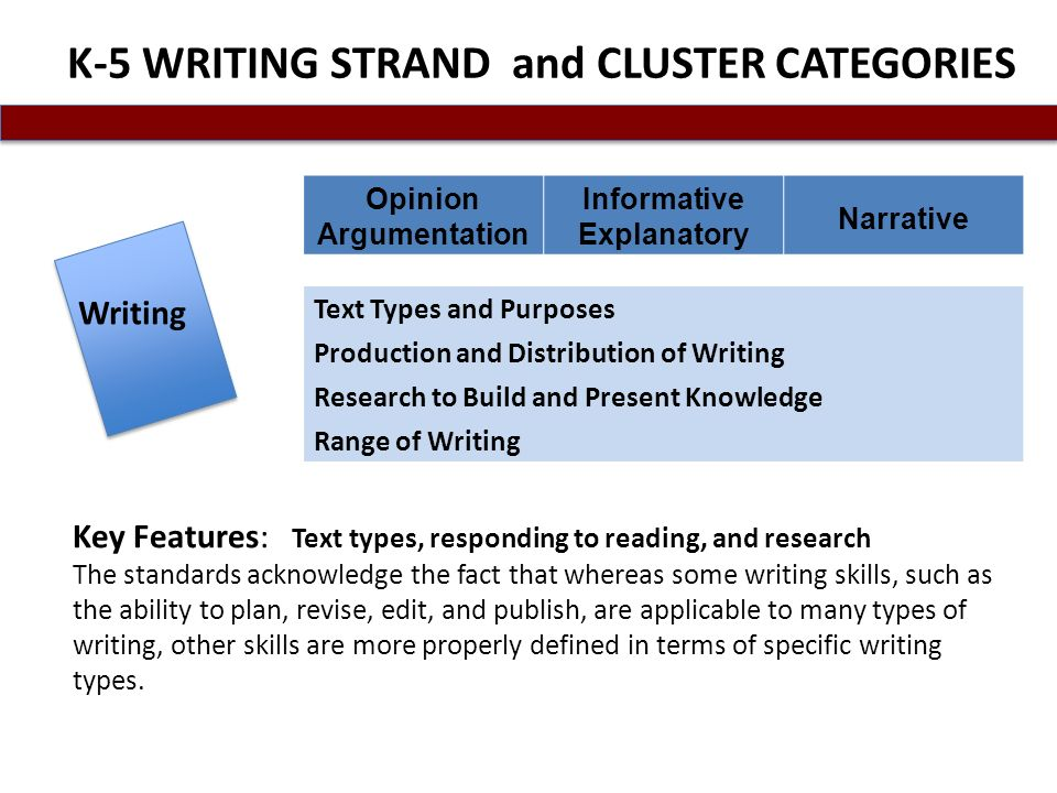 K-5 WRITING STRAND and CLUSTER CATEGORIES