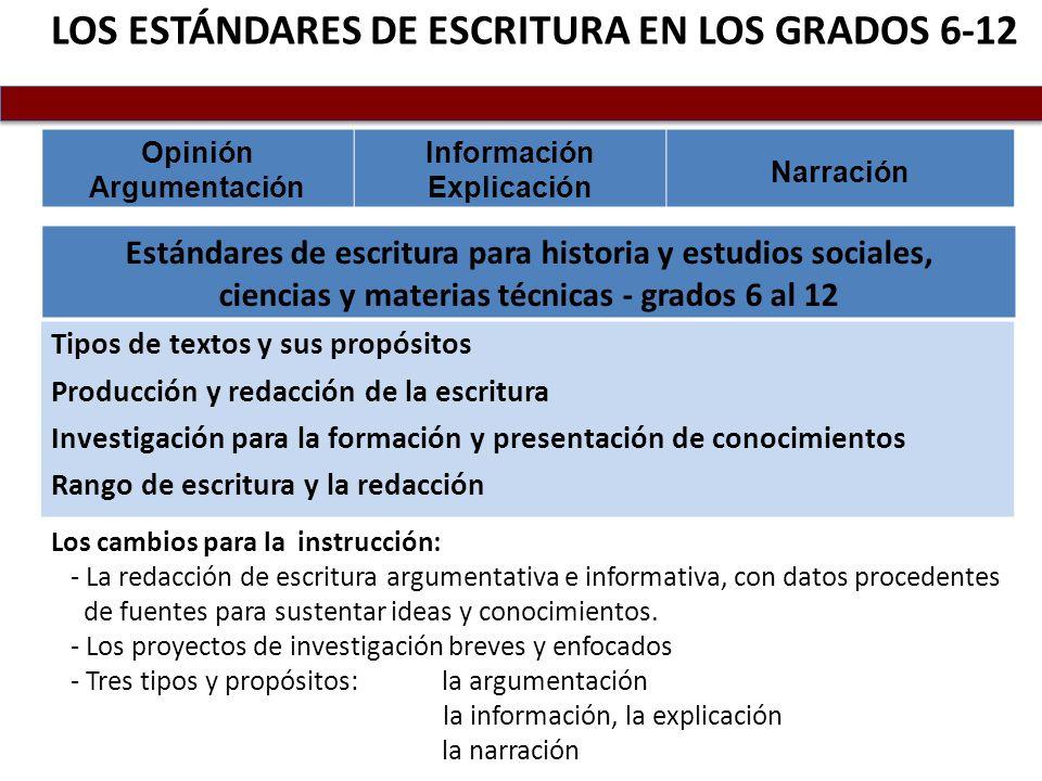 LOS ESTÁNDARES DE ESCRITURA EN LOS GRADOS 6-12