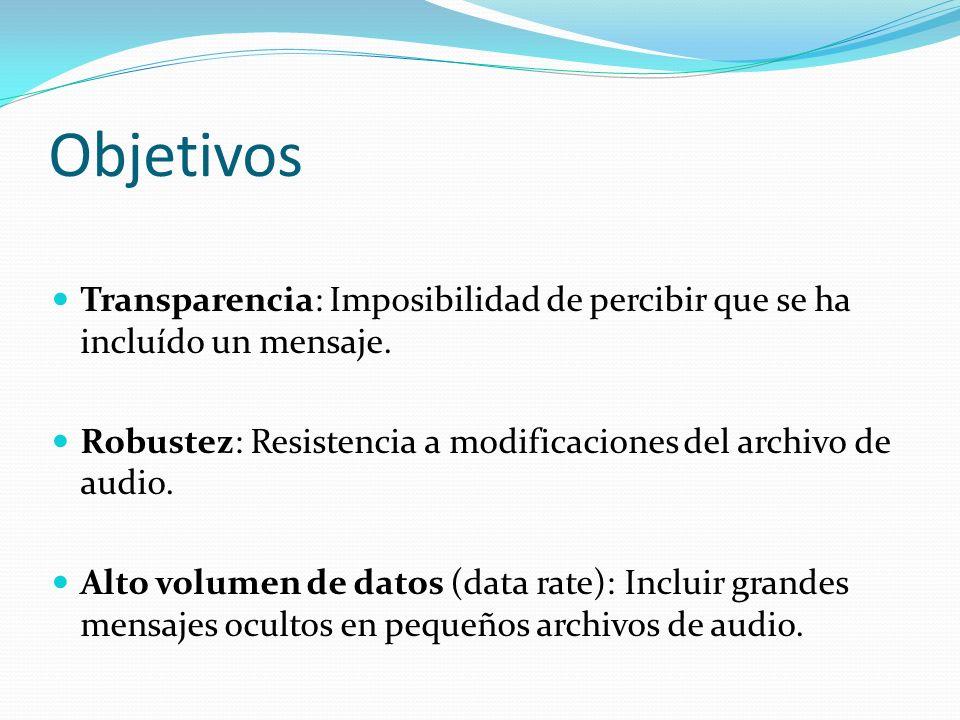 Objetivos Transparencia: Imposibilidad de percibir que se ha incluído un mensaje. Robustez: Resistencia a modificaciones del archivo de audio.