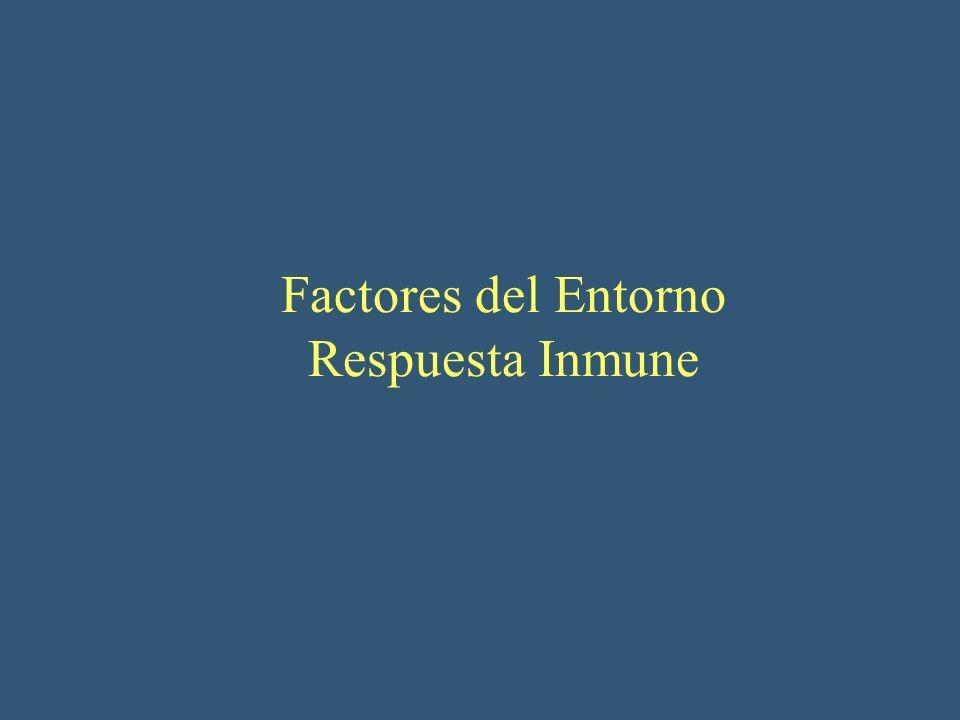 Factores del Entorno Respuesta Inmune