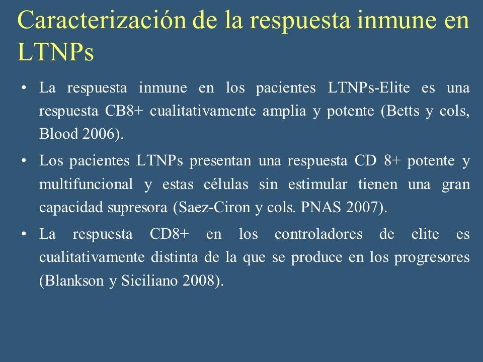 Caracterización de la respuesta inmune en LTNPs