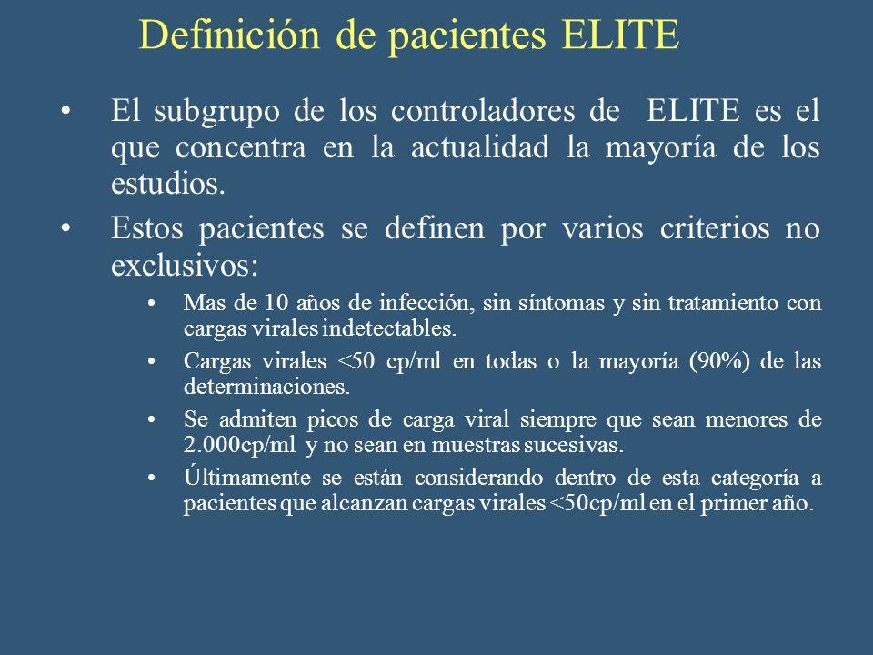 Definición de pacientes ELITE