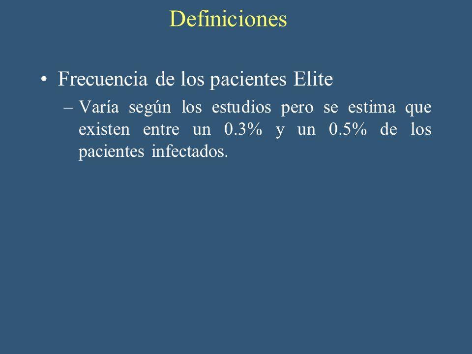 Definiciones Frecuencia de los pacientes Elite