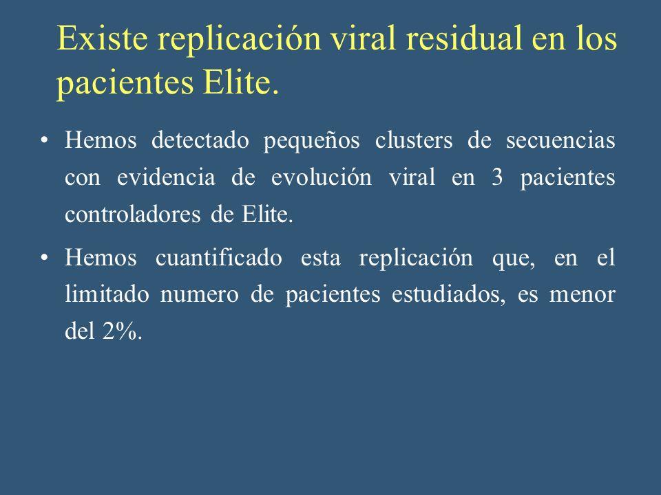 Existe replicación viral residual en los pacientes Elite.