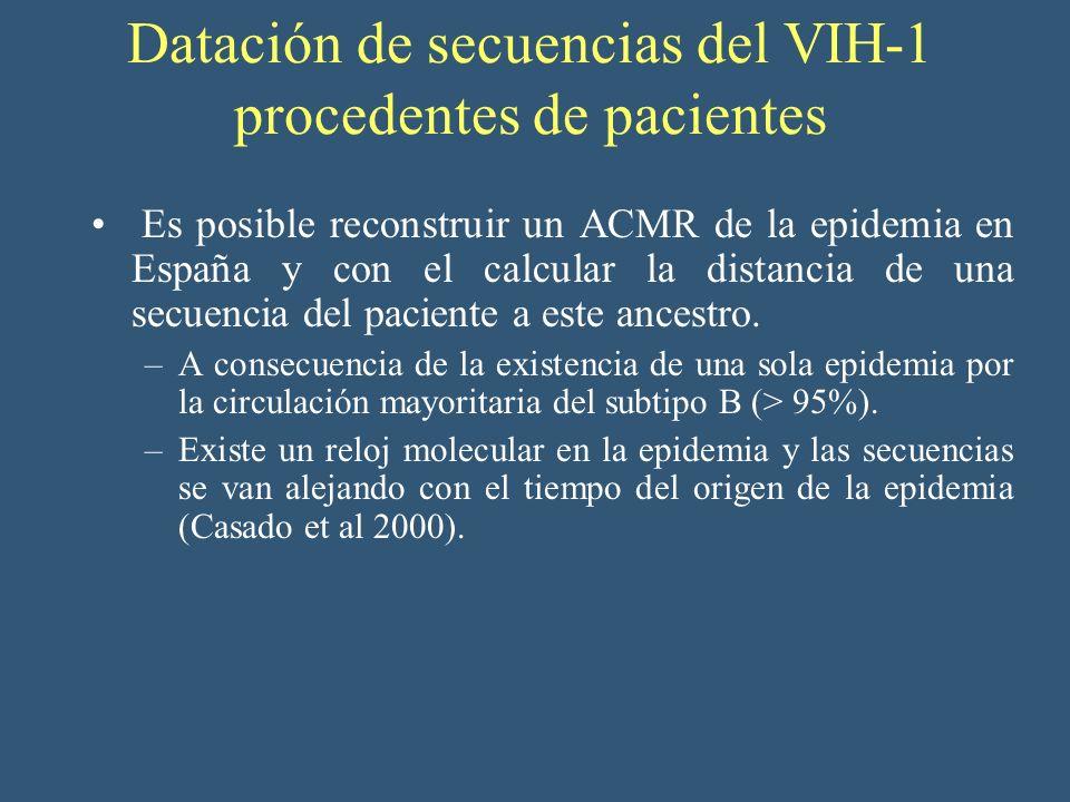 Datación de secuencias del VIH-1 procedentes de pacientes