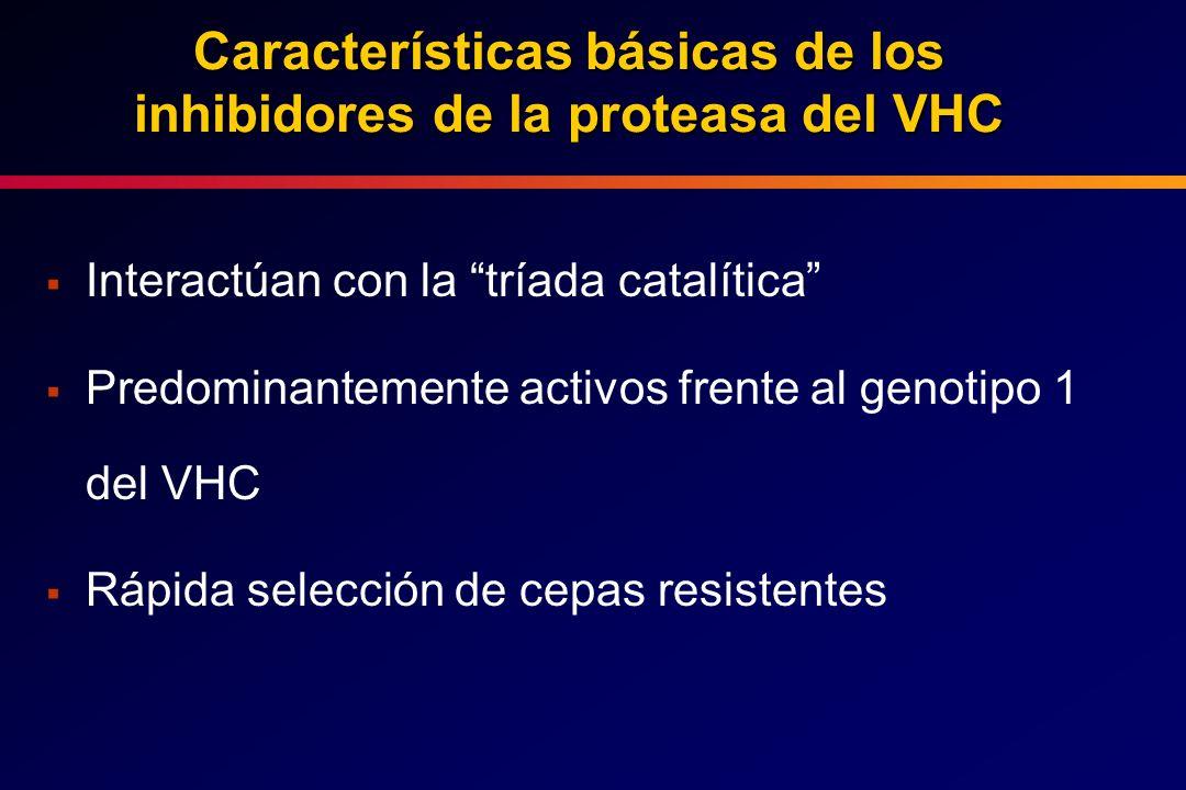 Características básicas de los inhibidores de la proteasa del VHC