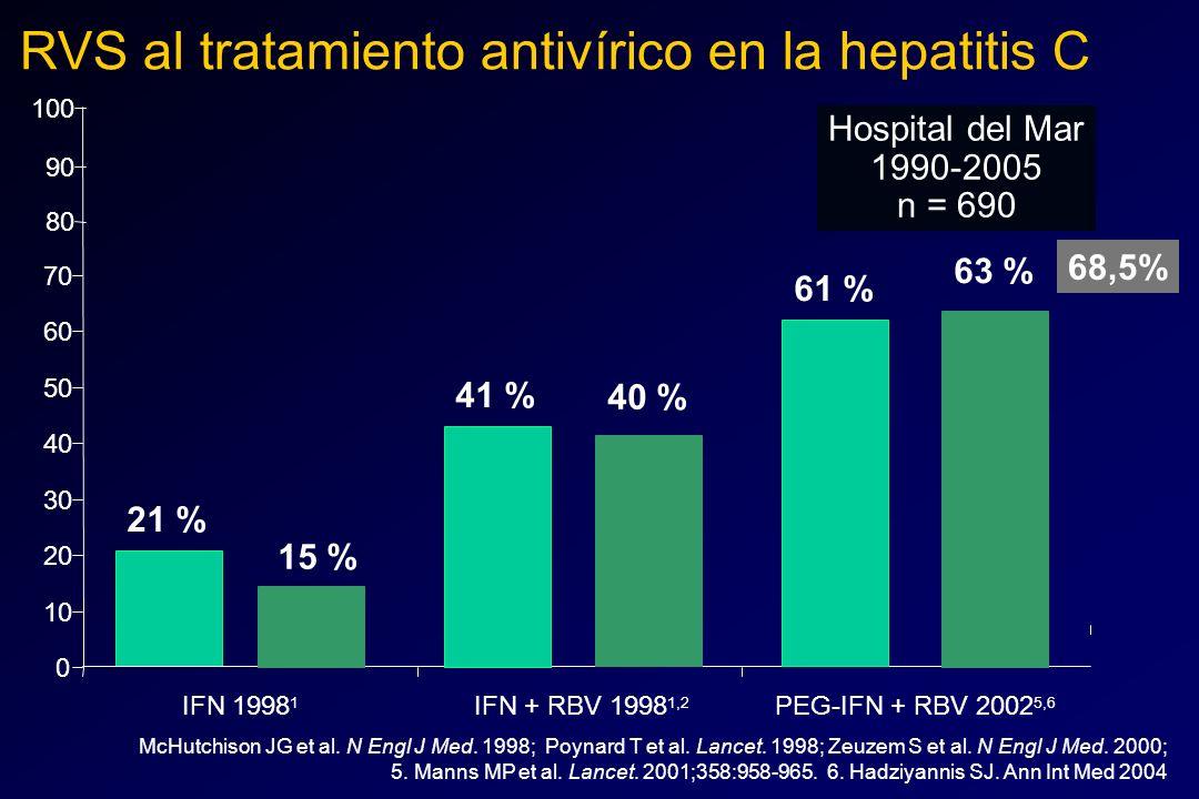 RVS al tratamiento antivírico en la hepatitis C
