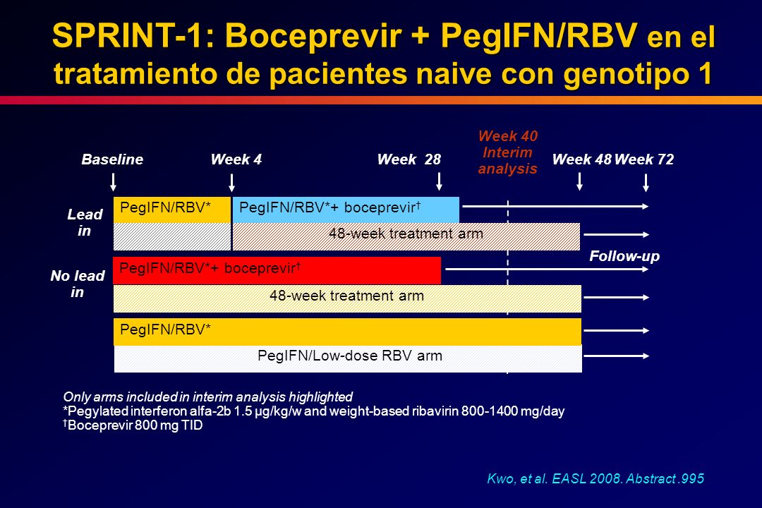 PegIFN/Low-dose RBV arm