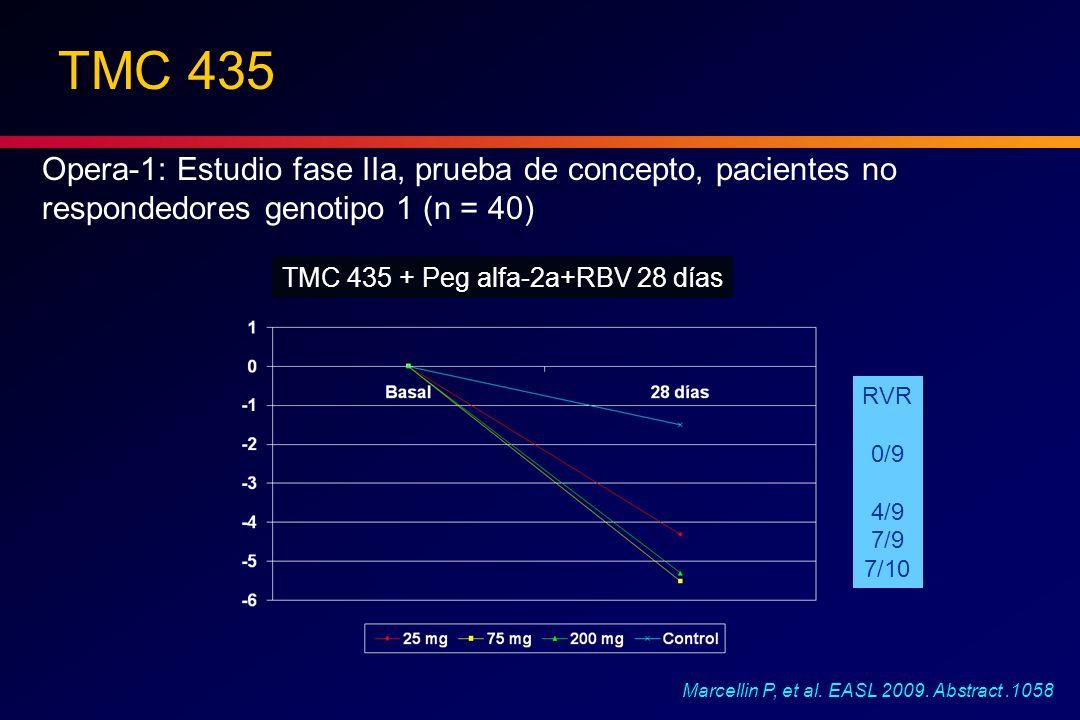 TMC 435 Opera-1: Estudio fase IIa, prueba de concepto, pacientes no respondedores genotipo 1 (n = 40)