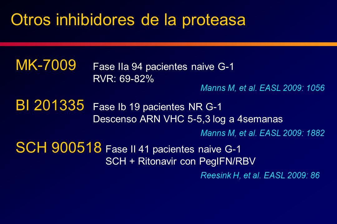 Otros inhibidores de la proteasa