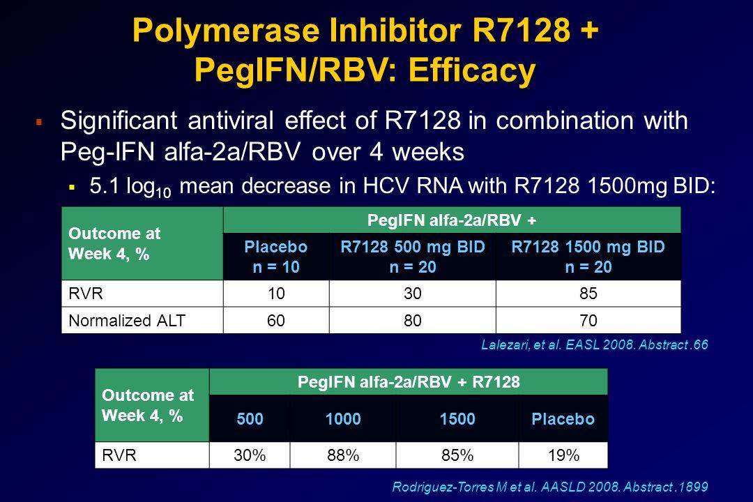 Polymerase Inhibitor R7128 + PegIFN/RBV: Efficacy