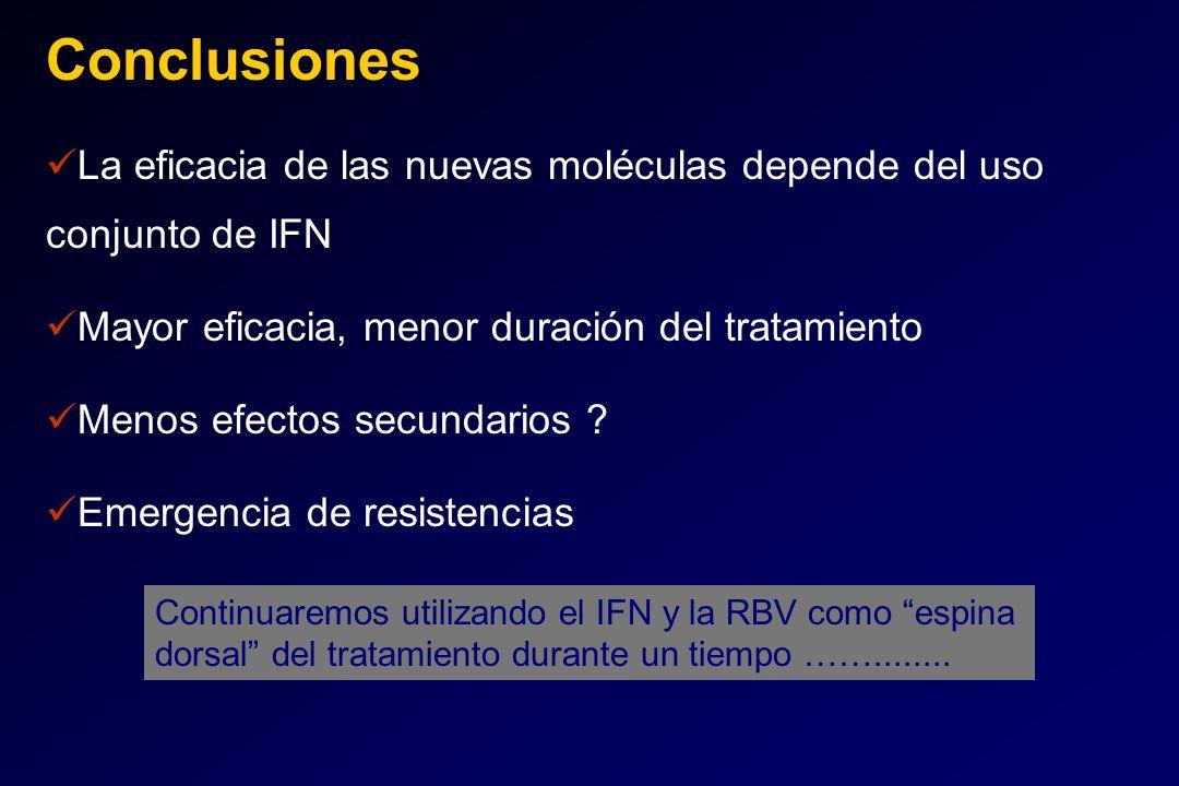 Conclusiones La eficacia de las nuevas moléculas depende del uso conjunto de IFN. Mayor eficacia, menor duración del tratamiento.