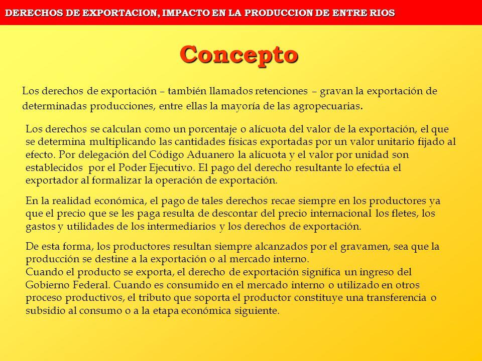 DERECHOS DE EXPORTACION, IMPACTO EN LA PRODUCCION DE ENTRE RIOS