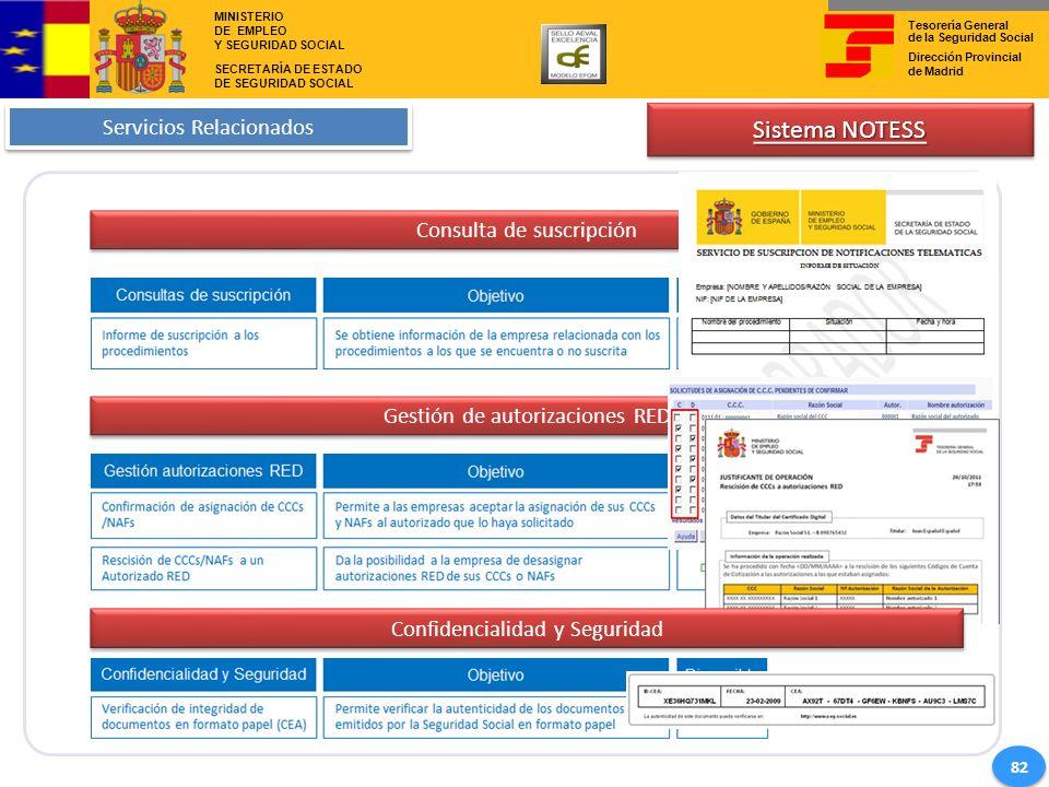 Sistema NOTESS Servicios Relacionados Consulta de suscripción