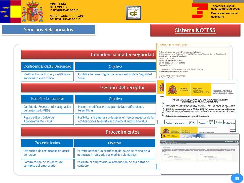 Sistema NOTESS Servicios Relacionados Confidencialidad y Seguridad