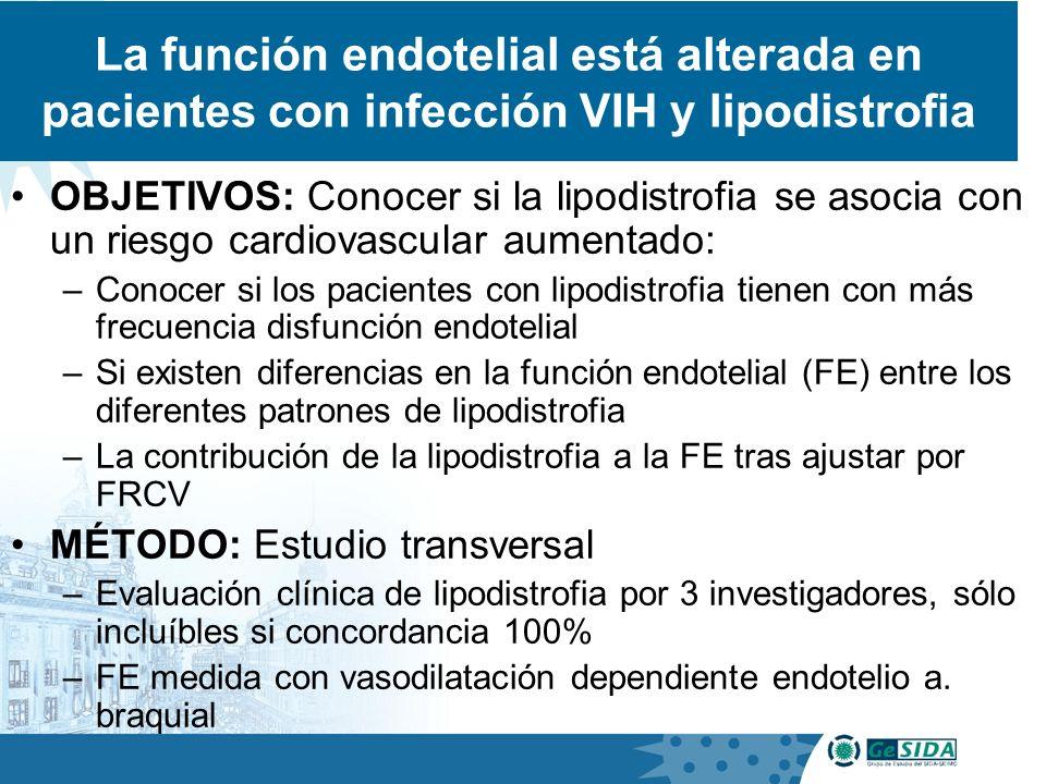 La función endotelial está alterada en pacientes con infección VIH y lipodistrofia