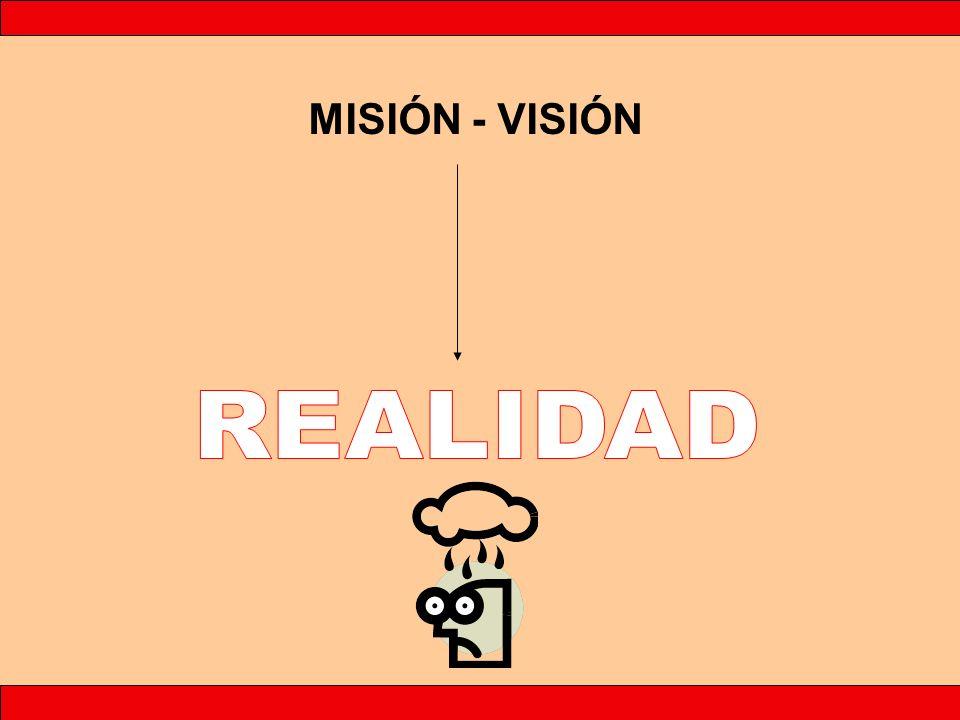 MISIÓN - VISIÓN REALIDAD