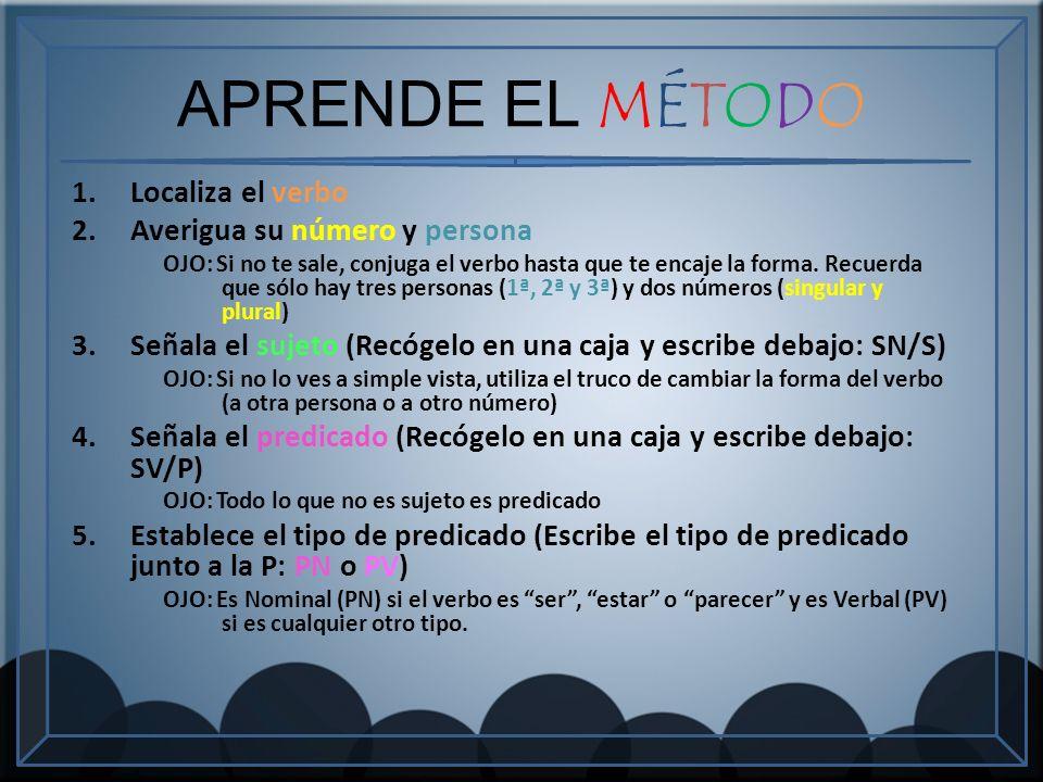 APRENDE EL MÉTODO Localiza el verbo Averigua su número y persona