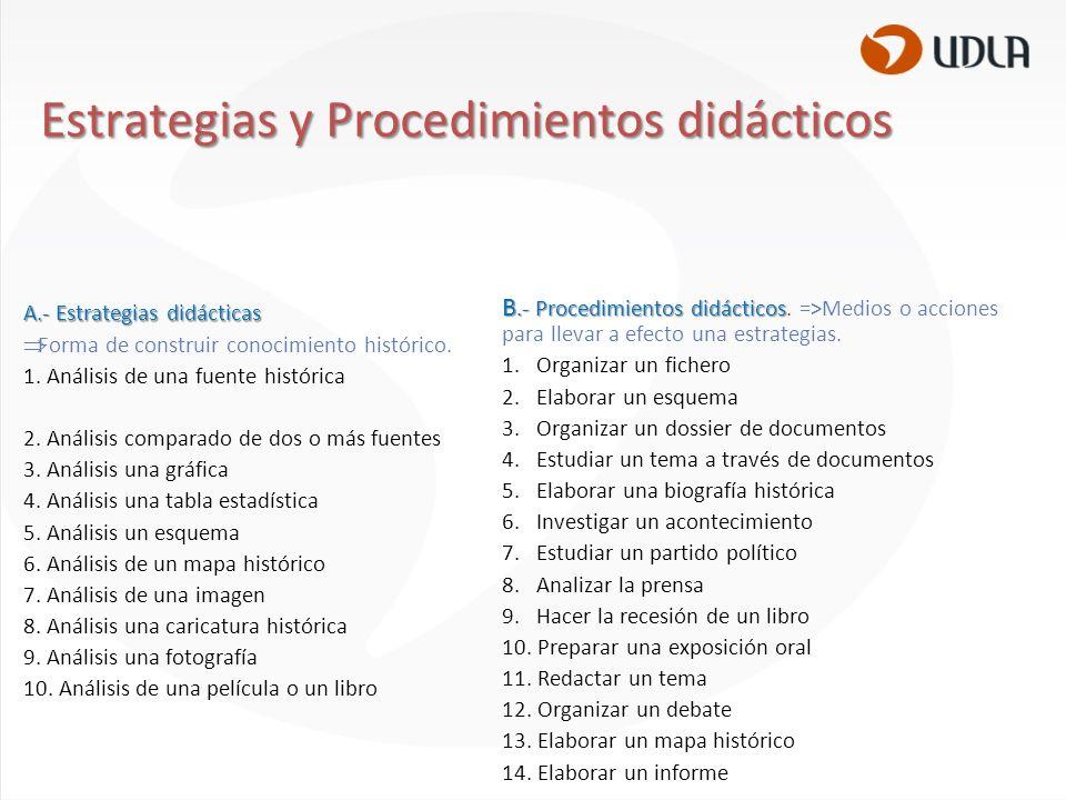 Estrategias y Procedimientos didácticos