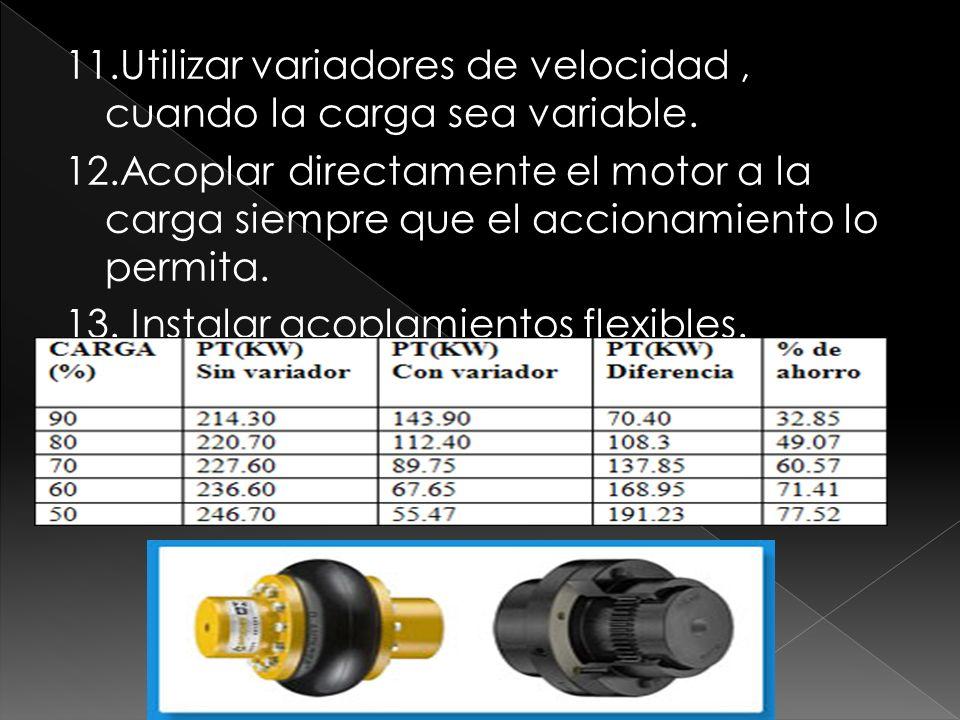 11.Utilizar variadores de velocidad , cuando la carga sea variable.